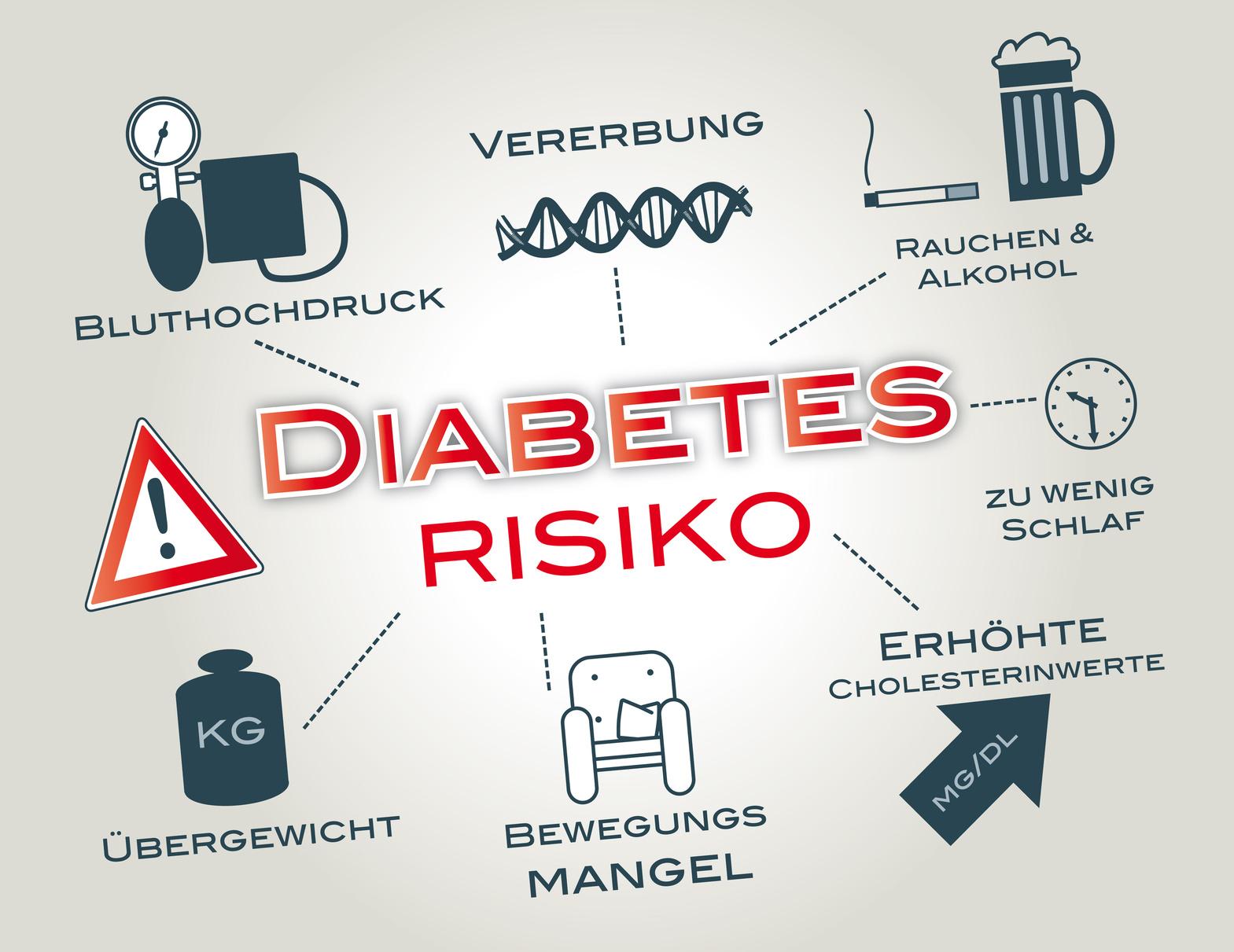 Diabetesrisiko, Diabetes, Zuckerkrank, Insulin, Dit, abnehmen
